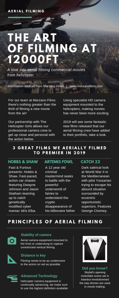 The Art of Filming at 12000ft infographic